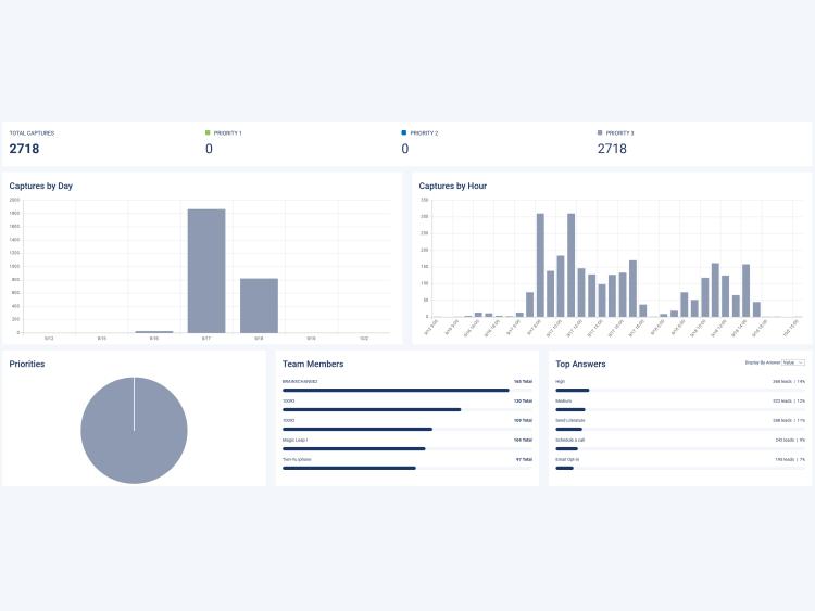 HP_Step4_Data Analysis.png