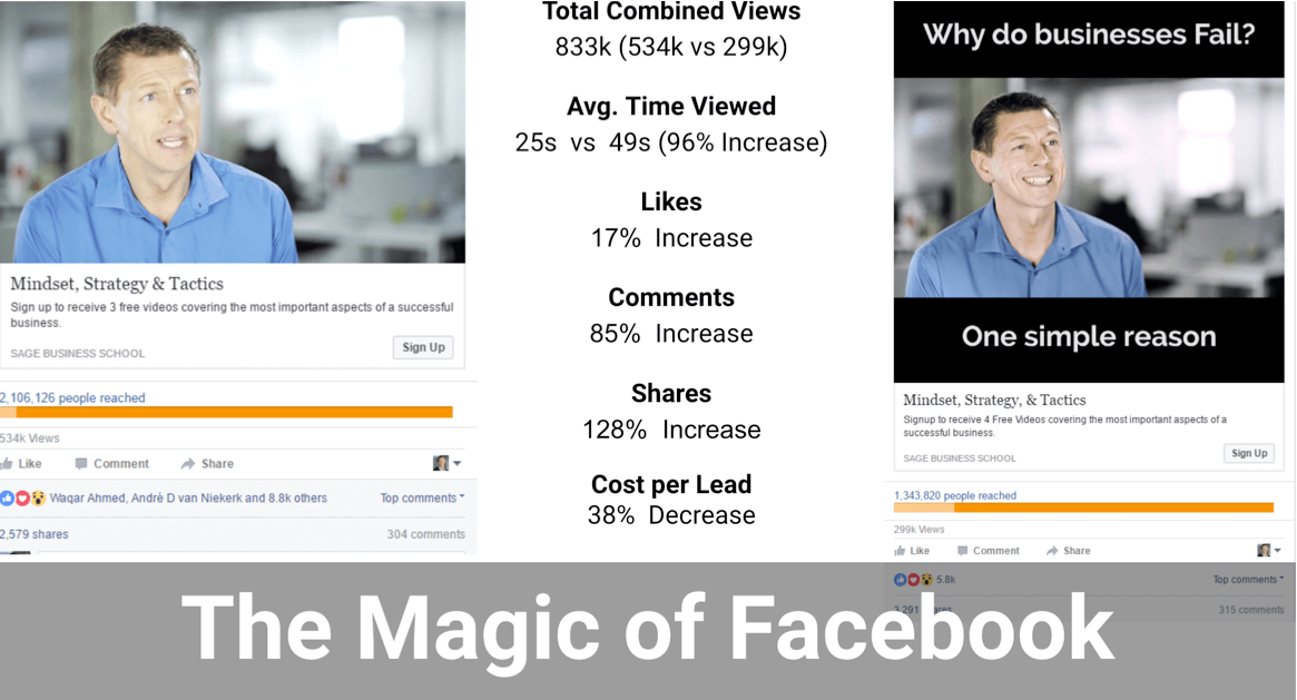 the magic of facebook.png